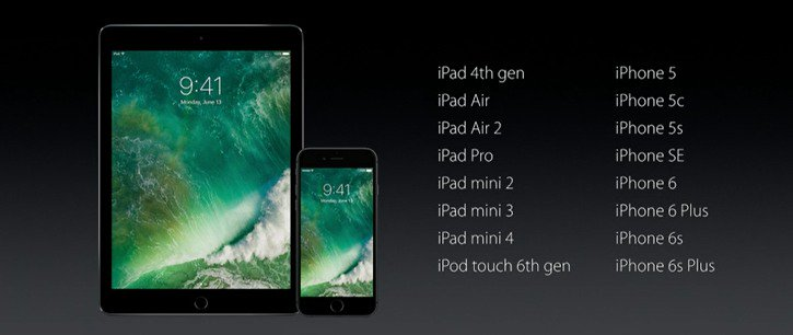 iOS 10 Supported devices chart